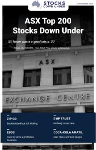 ASX Top 200 Stocks Down Under: Zip Co, Ebos, BWP Trust