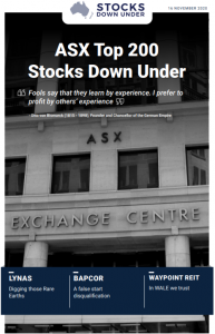 ASX Top 200 Stocks Down Under: Lynas, Bapcor, Waypoint REIT