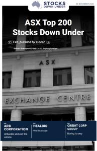 ASX Top 200 Stocks Down Under: ARB Corporation, Healius, Credit Corp Group