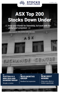 ASX Top 200 Stocks Down Under: Australia & New Zealand Banking Group, Woolworths Group, Newcrest Mining