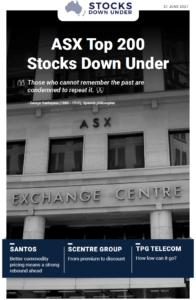 ASX Top 200 Stocks Down Under: Santos, Scentre Group, TPG Telecom